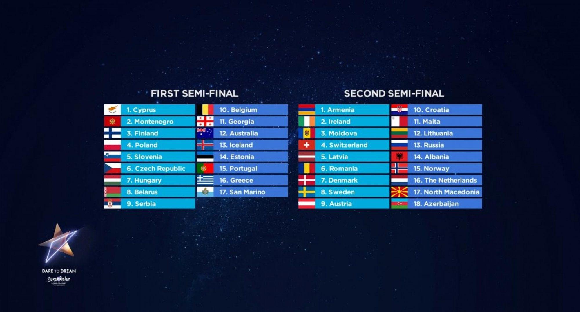 02042019_042255_eurovision_2_abr_grande